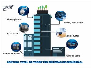 Control total de Sistemas de Seguridad